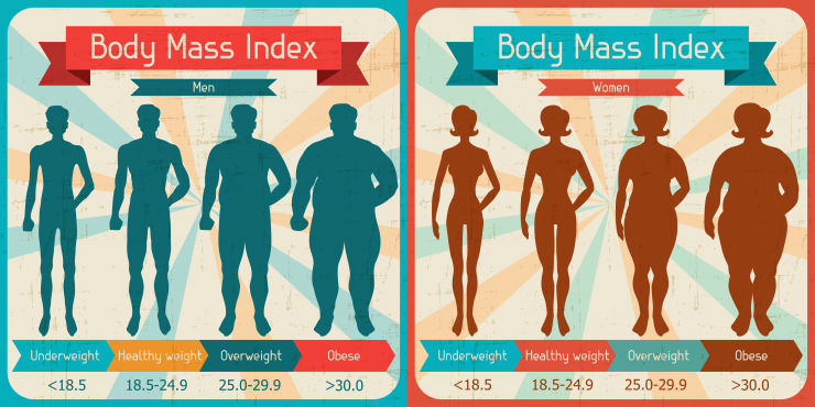 bmi-for-men-and-women